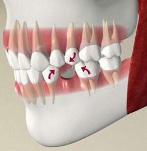 Cabinet stomatologic | Stomatologie in Brasov